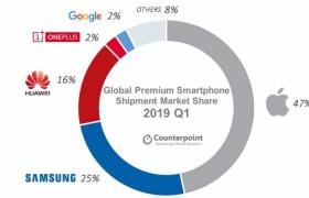 用好成绩致敬好产品,一加跻身全球高端智能手机市场前四