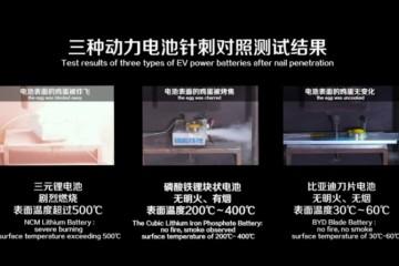 比亚迪王传福刀片电池将从头界说新能源轿车的安全规范