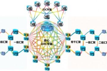 5年耕耘中国移动北京公司全光网跨进2.0年代