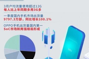 一季度缺货潮中芯片两强格局形成1亿多5G用户办了套餐没触网